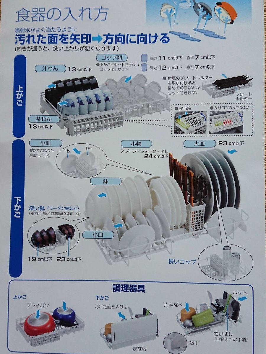 パナソニックNP-TZ200食洗機説明書