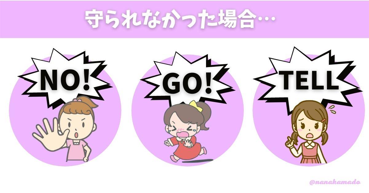 no!go!tell