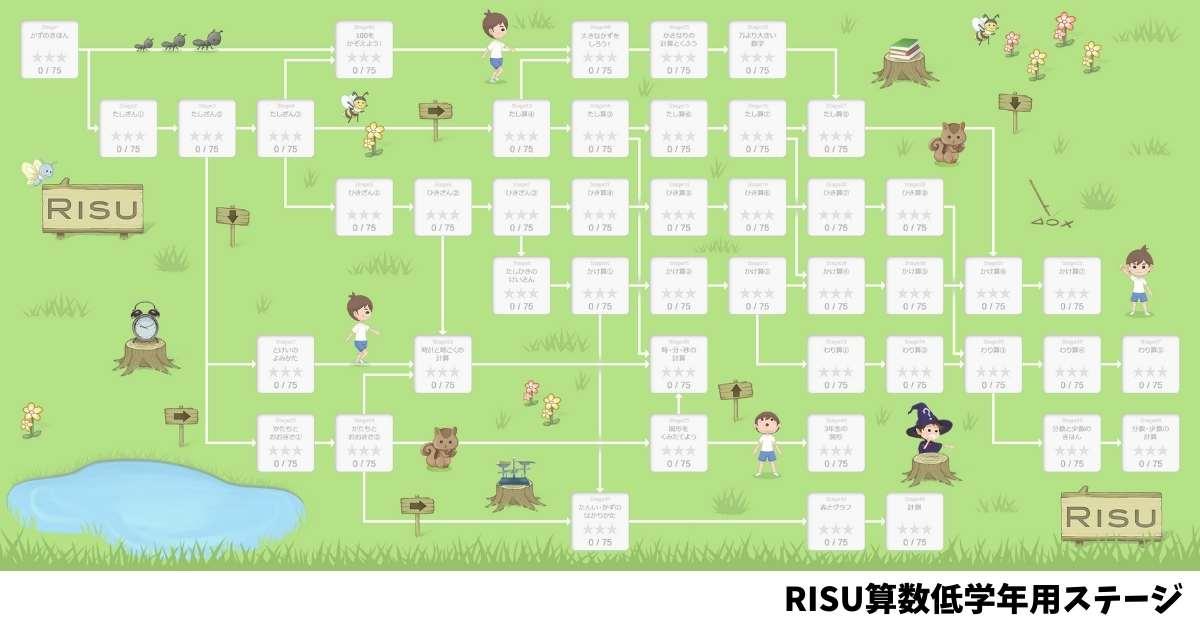 RISU算数低学年用ステージ